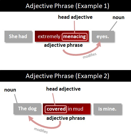 100+ [ Adjective Phrases Worksheet ] | Phrases Adverb ...