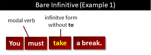 Infinitive Form of a Verb | What is the Infinitive Form of a Verb?