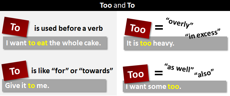 To and too (meaning in excess)