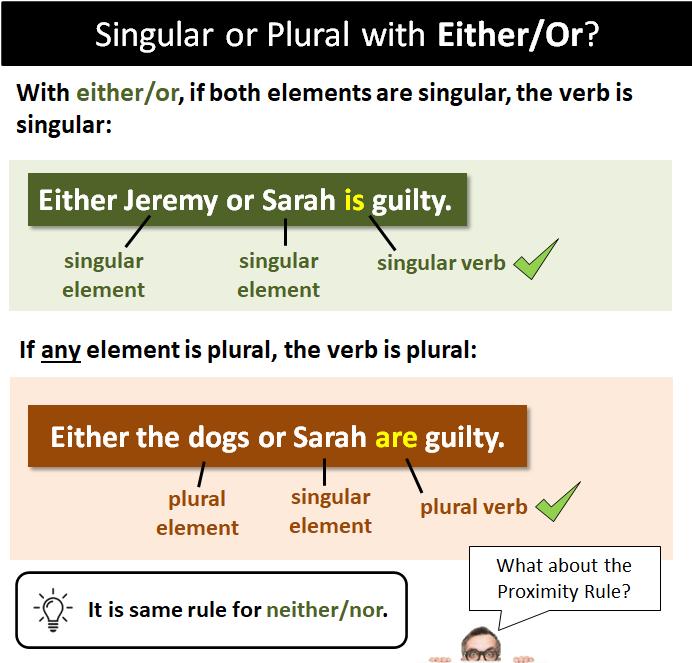 Eitheror Plural Or Singular Verb