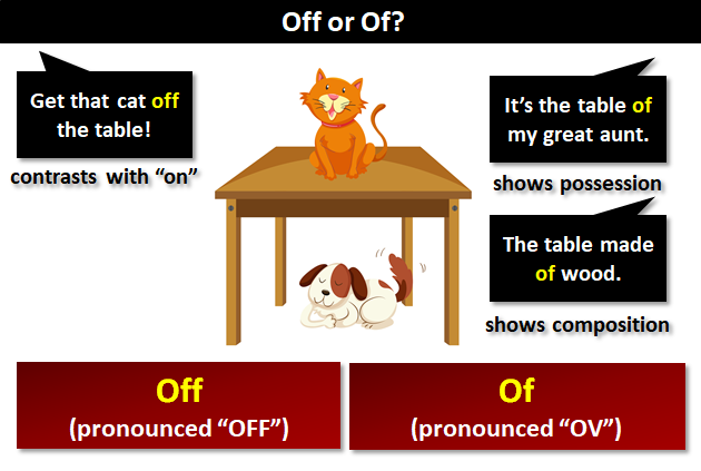 Off And Of Grammar Lesson