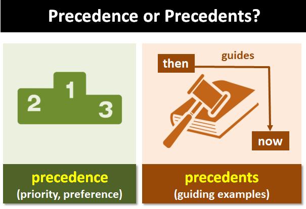 Write a sentence using the word precedent sample cover letter for reading teacher