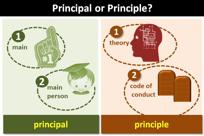 Principal or Principle?