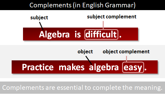 Complement | What are complements in English grammar?