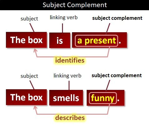a subject complement what is a subject complement