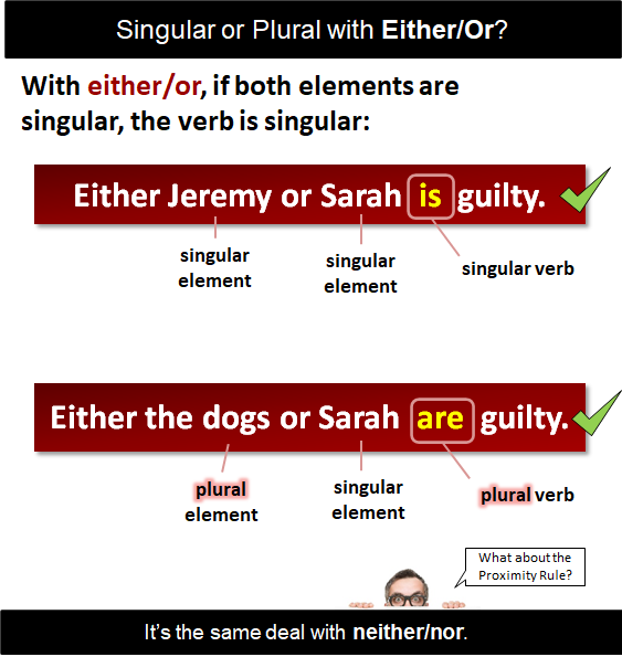 Eitheror Plural Or Singular Verb